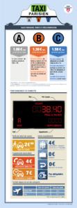 taximetre_infographie